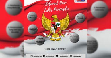 Hari Lahir Pancasila Sebagai Dasar Negara Republik Indonesia