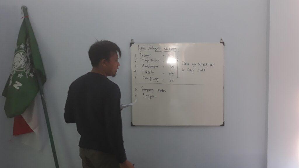 Perjuangan Satgas Covid-19 PCNU Sampang Bantu Warga Nahdliyin Saat Pandemi